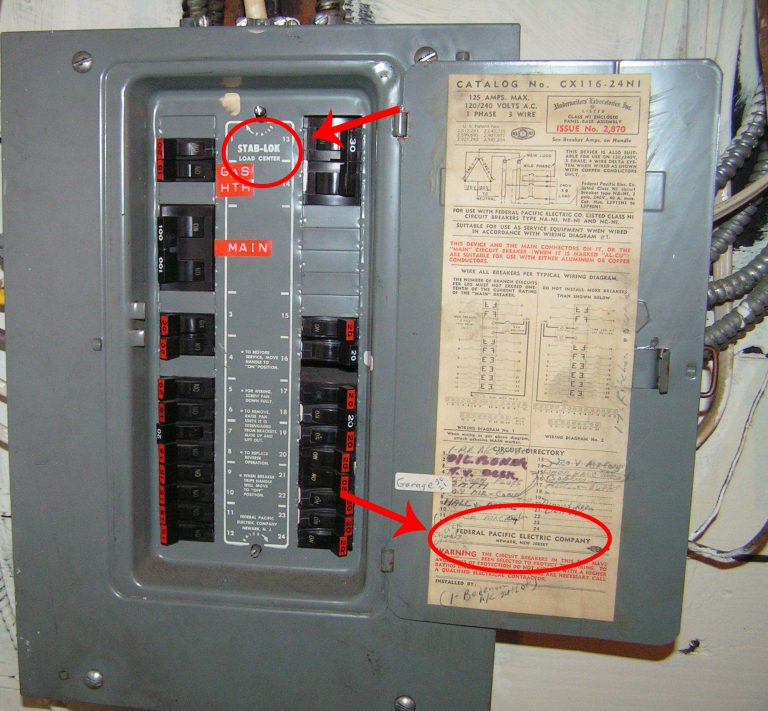 How to identify FPE electrical panel