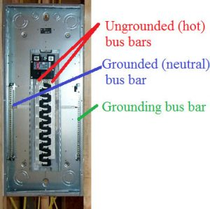 parts of an electrical panel